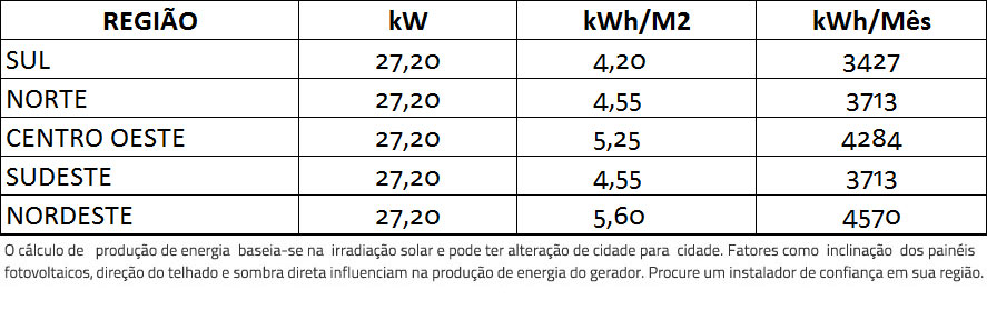GERADOR-DE-ENERGIA-SOLAR-REFUSOL-SEM-ESTRUTURA-ALDO-SOLAR-ON-GRID-GF-27,2KWP-DAH-MONO-PERC-HALF-CELL-400W-SMART-25KW-2MPPT-TRIF-380V-|-Aldo-Solar