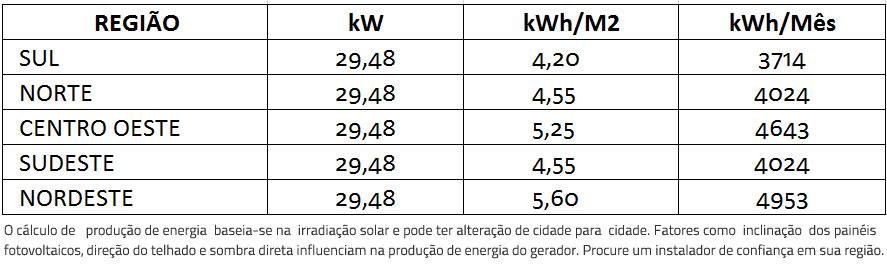 GERADOR-DE-ENERGIA-SOLAR-REFUSOL-METALICA-TRAPEZOIDAL-ROMAGNOLE-ALDO-SOLAR-ON-GRID-GEF-29,48KWP-BYD-POLI-HALF-CELL-SMART-26KW-3MPPT-TRIF-220V--|-Aldo-Solar