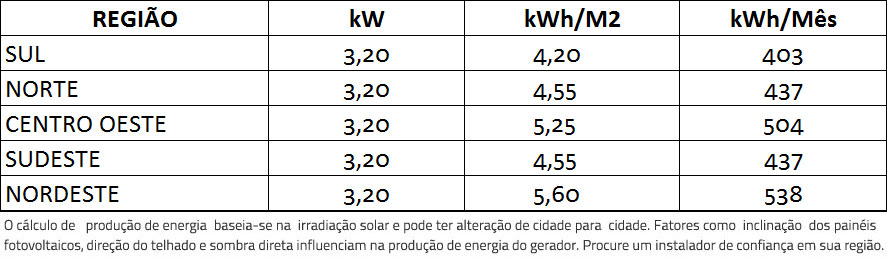 GERADOR-DE-ENERGIA-SOLAR-GROWATT-SEM-ESTRUTURA-ALDO-SOLAR-ON-GRID-GF-3,2KWP-BYD-MONO-PERC-HALF-CELL-400W-MIC-3KW-1MPPT-MONO-220V-|-Aldo-Solar