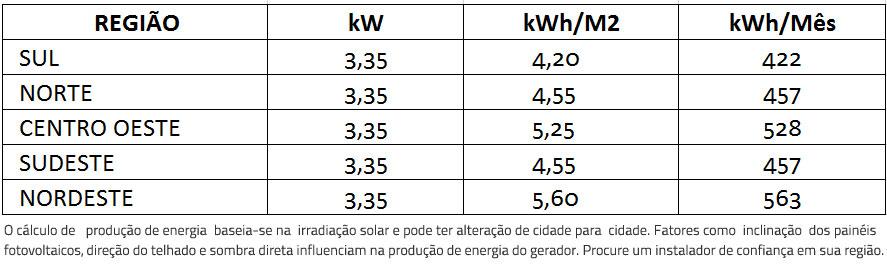GERADOR-DE-ENERGIA-SOLAR-GROWATT-SEM-ESTRUTURA-ALDO-SOLAR-ON-GRID-GEF-3,35KWP-BYD-POLI-HALF-CELL-MIN-5KW-2MPPT-MONO-220V--|-Aldo-Solar