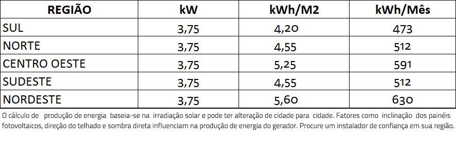 GERADOR-DE-ENERGIA-SOLAR-REFUSOL-METALICA-PERFIL-55CM-ROMAGNOLE-ALDO-SOLAR-ON-GRID-GF-3,75KWP-TRINA-MONO-PERC-HALF-CELL-375W-ONE-5KW-2MPPT-MONO-220V-|-Aldo-Solar