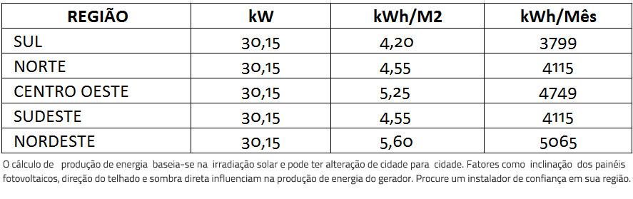 GERADOR-DE-ENERGIA-SOLAR-REFUSOL-METALICA-TRAPEZOIDAL-K2-SYSTEMS-ALDO-SOLAR-ON-GRID-GEF-30,15KWP-BYD-POLI-HALF-CELL-SMART-25KW-2MPPT-TRIF-380V--|-Aldo-Solar