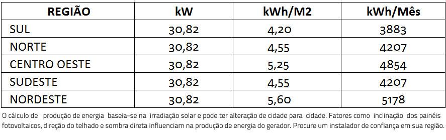 GERADOR-DE-ENERGIA-SOLAR-REFUSOL-METALICA-ZIPADA-SOLAR-GROUP-ALDO-SOLAR-ON-GRID-GEF-30,82KWP-BYD-POLI-HALF-CELL-SMART-25KW-2MPPT-TRIF-380V-- -Aldo-Solar