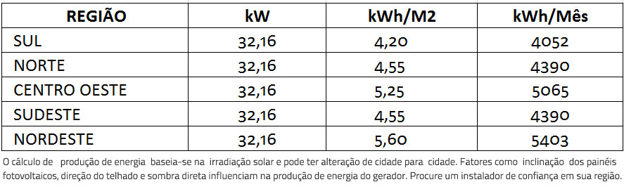 GERADOR-DE-ENERGIA-SOLAR-GROWATT-ZERO-GRID-AR-CONDICIONADO-SEM-ESTRUTURA-ALDO-SOLAR-ZERO-GRID-GEF-32,16KWP-BYD-POLI-HALF-CELL-MID-25KW-2MPPT-TRIF-380V--|-Aldo-Solar