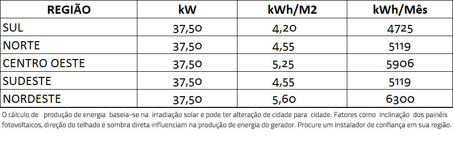 GERADOR-DE-ENERGIA-SOLAR-REFUSOL-SEM-ESTRUTURA-ALDO-SOLAR-ON-GRID-GF-37,5KWP-TRINA-MONO-HALF-CELL-375W-SMART-33KW-2MPPT-TRIF-380V-|-Aldo-Solar