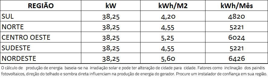 GERADOR-DE-ENERGIA-SOLAR-REFUSOL-COLONIAL-SOLAR-GROUP-ALDO-SOLAR-ON-GRID-GF-38,25KWP-TRINA-MONO-HALF-CELL-375W-SMART-33KW-2MPPT-TRIF-380V-|-Aldo-Solar