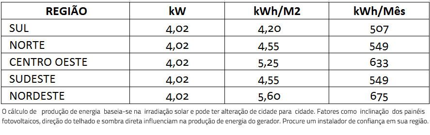 GERADOR-DE-ENERGIA-SOLAR-GROWATT-ZERO-GRID-AR-CONDICIONADO-COLONIAL-SOLAR-GROUP-ALDO-SOLAR-ZERO-GRID-GEF-4,02KWP-BYD-POLI-HALF-CELL-MIN-3KW-2MPPT-MONO-220V--|-Aldo-Solar