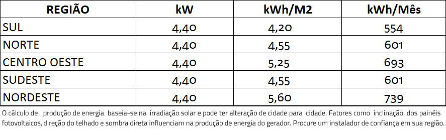 GERADOR-DE-ENERGIA-SOLAR-REFUSOL-SEM-ESTRUTURA-ALDO-SOLAR-ON-GRID-GF-4,4KWP-BYD-MONO-PERC-HALF-CELL-400W-ONE-3.3KW-1MPPT-MONO-220V-|-Aldo-Solar