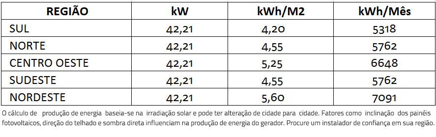 GERADOR-DE-ENERGIA-SOLAR-REFUSOL-ROSCA-DUPLA-MADEIRA-K2-SYSTEMS-ALDO-SOLAR-ON-GRID-GEF-42,21KWP-BYD-POLI-HALF-CELL-SMART-40KW-1MPPT-TRIF-380V-- -Aldo-Solar