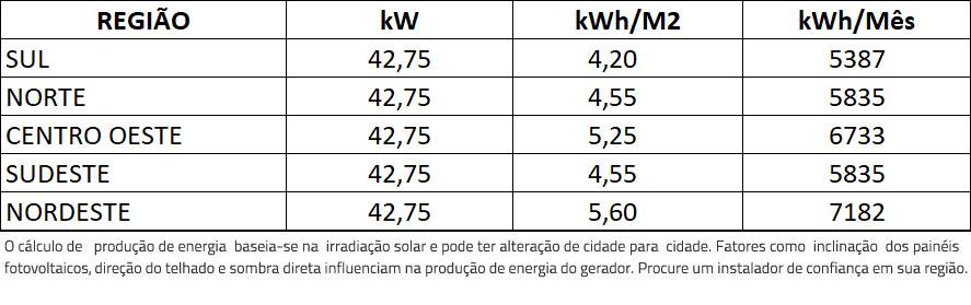 GERADOR-DE-ENERGIA-SOLAR-REFUSOL-SEM-ESTRUTURA-ALDO-SOLAR-ON-GRID-GF-42,75KWP-TRINA-MONO-HALF-CELL-375W-SMART-40KW-1MPPT-TRIF-380V-|-Aldo-Solar