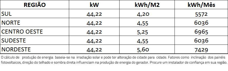 GERADOR-DE-ENERGIA-SOLAR-REFUSOL-METALICA-PERFIL-55CM-ROMAGNOLE-ALDO-SOLAR-ON-GRID-GEF-44,22KWP-BYD-POLI-HALF-CELL-SMART-33KW-2MPPT-TRIF-380V--|-Aldo-Solar