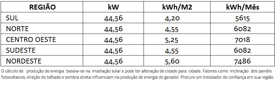 GERADOR-DE-ENERGIA-SOLAR-REFUSOL-LAJE-SOLAR-GROUP-ALDO-SOLAR-ON-GRID-GEF-44,56KWP-BYD-POLI-HALF-CELL-SMART-40KW-1MPPT-TRIF-380V-- -Aldo-Solar
