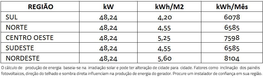 GERADOR-DE-ENERGIA-SOLAR-REFUSOL-METALICA-TRAPEZOIDAL-K2-SYSTEMS-ALDO-SOLAR-ON-GRID-GEF-48,24KWP-BYD-POLI-HALF-CELL-SMART-40KW-1MPPT-TRIF-380V--|-Aldo-Solar