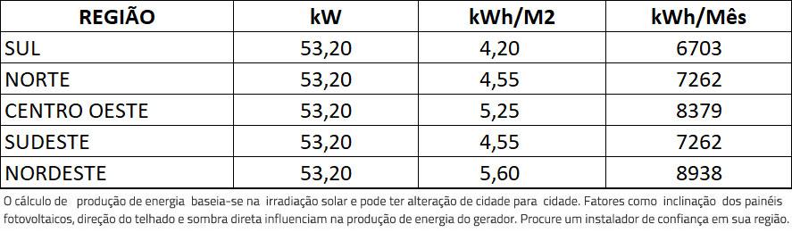 GERADOR-DE-ENERGIA-SOLAR-REFUSOL-SEM-ESTRUTURA-ALDO-SOLAR-ON-GRID-GF-53,2KWP-BYD-MONO-PERC-HALF-CELL-400W-SMART-40KW-1MPPT-TRIF-380V-|-Aldo-Solar