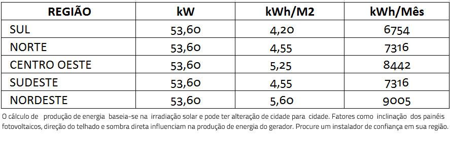 GERADOR-DE-ENERGIA-SOLAR-REFUSOL-ROSCA-DUPLA-MADEIRA-K2-SYSTEMS-ALDO-SOLAR-ON-GRID-GEF-53,6KWP-BYD-POLI-HALF-CELL-SMART-50KW-3MPPT-TRIF-380V--|-Aldo-Solar