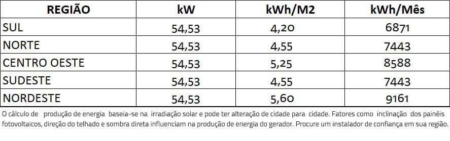 GERADOR-DE-ENERGIA-SOLAR-REFUSOL-COLONIAL-ROMAGNOLE-ALDO-SOLAR-ON-GRID-GF-54,53KWP-JINKO-BIFACIAL-MONO-410W-SMART-40KW-1MPPT-TRIF-380V-|-Aldo-Solar