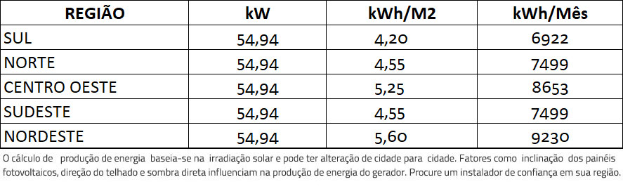 GERADOR-DE-ENERGIA-SOLAR-GROWATT-SEM-ESTRUTURA-ALDO-SOLAR-ON-GRID-GEF-54,94KWP-TRINA-MONO-PERC-HALF-CELL-410W-MAC-60KW-3MPPT-TRIF-380V-|-Aldo-Solar