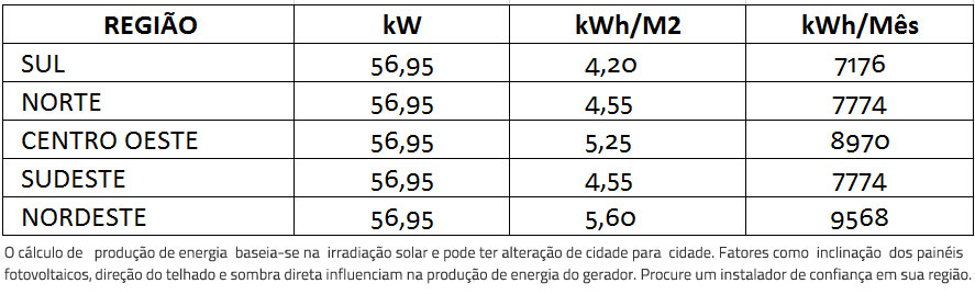 GERADOR-DE-ENERGIA-SOLAR-GROWATT-ROSCA-DUPLA-MADEIRA-K2-SYSTEMS-ALDO-SOLAR-ON-GRID-GEF-56,95KWP-BYD-POLI-HALF-CELL-MAX-75KW-7MPPT-TRIF-380V--|-Aldo-Solar