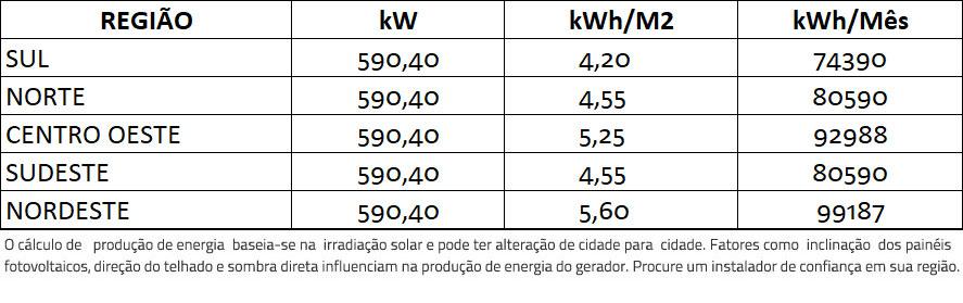 GERADOR-DE-ENERGIA-SOLAR-GROWATT-ZERO-GRID-AR-CONDICIONADO-SEM-ESTRUTURA-ALDO-SOLAR-ZERO-GRID-GEF-590,4KWP-TRINA-MONO-PERC-HALF-CELL-410W-MAX-75KW-7MPPT-TRIF-380V-|-Aldo-Solar