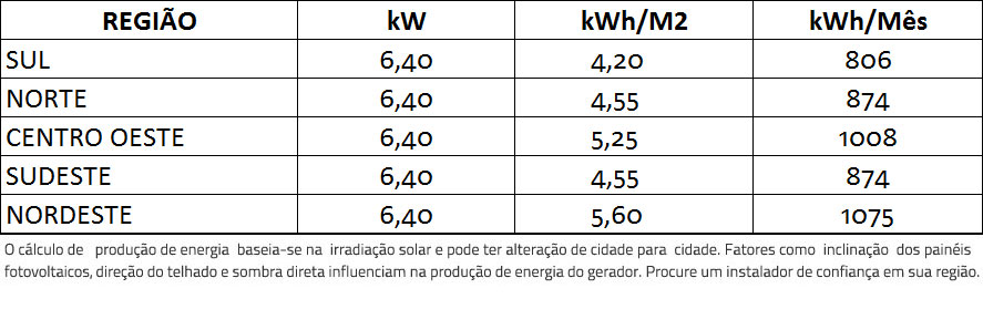 GERADOR-DE-ENERGIA-SOLAR-REFUSOL-SEM-ESTRUTURA-ALDO-SOLAR-ON-GRID-GF-6,4KWP-BYD-MONO-PERC-HALF-CELL-400W-ONE-5KW-2MPPT-MONO-220V-|-Aldo-Solar
