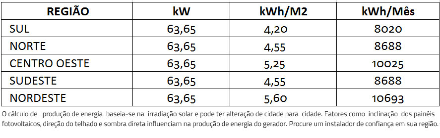 GERADOR-DE-ENERGIA-SOLAR-REFUSOL-LAJE-SOLAR-GROUP-ALDO-SOLAR-ON-GRID-GEF-63,65KWP-BYD-POLI-HALF-CELL-SMART-50KW-3MPPT-TRIF-380V-|-Aldo-Solar
