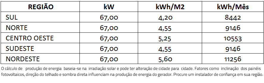 GERADOR-DE-ENERGIA-SOLAR-REFUSOL-METALICA-TRAPEZOIDAL-ROMAGNOLE-ALDO-SOLAR-ON-GRID-GEF-67KWP-BYD-POLI-HALF-CELL-SMART-50KW-3MPPT-TRIF-380V--|-Aldo-Solar