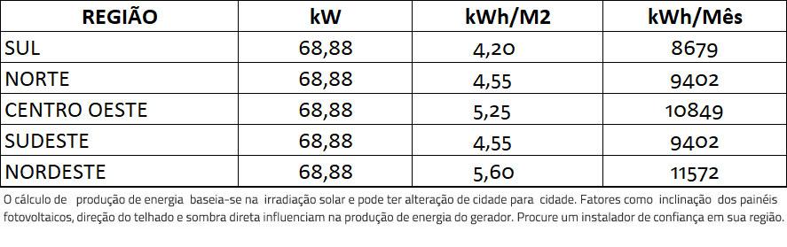 GERADOR-DE-ENERGIA-SOLAR-FIMER-ABB-METALICA-TRAPEZOIDAL-ROMAGNOLE-ALDO-SOLAR-ON-GRID-GF-68,88KWP-JINKO-BIFACIAL-MONO-410W-PVS-50KW-3MPPT-TRIF-380V-|-Aldo-Solar