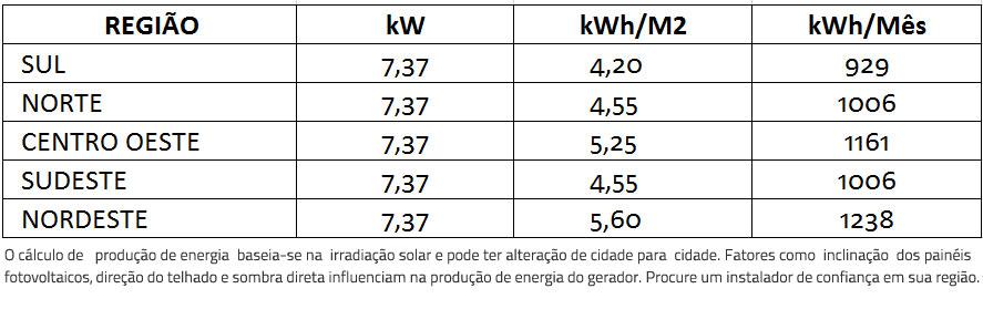 GERADOR-DE-ENERGIA-SOLAR-FRONIUS-ZERO-GRID-AR-CONDICIONADO-SEM-ESTRUTURA-ALDO-SOLAR-ZERO-GRID-GEF-7,37KWP-BYD-POLI-HALF-CELL-PRIMO-6KW-2MPPT-MONO-220V--|-Aldo-Solar
