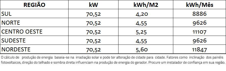 GERADOR-DE-ENERGIA-SOLAR-FIMER-ABB-METALICA-TRAPEZOIDAL-ROMAGNOLE-ALDO-SOLAR-ON-GRID-GF-70,52KWP-JINKO-BIFACIAL-MONO-410W-PVS-50KW-3MPPT-TRIF-380V-|-Aldo-Solar