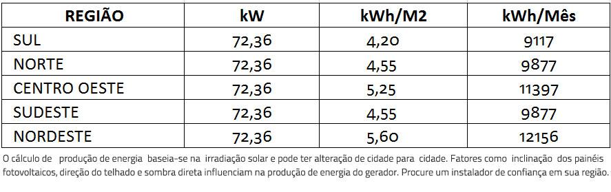 GERADOR-DE-ENERGIA-SOLAR-FRONIUS-ZERO-GRID-AR-CONDICIONADO-METALICA-PERFIL-55CM-ROMAGNOLE-ALDO-SOLAR-ZERO-GRID-GEF-72,36KWP-BYD-POLI-HALF-CELL-ECO-27KW-1MPPT-TRIF-380V--|-Aldo-Solar