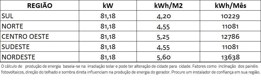 GERADOR-DE-ENERGIA-SOLAR-SMA-METALICA-TRAPEZOIDAL-ROMAGNOLE-ALDO-SOLAR-ON-GRID-GF-81,18KWP-JINKO-BIFACIAL-MONO-410W-SUNNY-75KW-1MPPT-TRIF-380V-|-Aldo-Solar