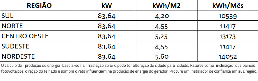 GERADOR-DE-ENERGIA-SOLAR-FRONIUS-ROSCA-DUPLA-METAL-K2-SYSTEMS-ALDO-SOLAR-ON-GRID-GEF-83,64KWP-TRINA-MONO-PERC-HALF-CELL-410W-ECO-25KW-1MPPT-TRIF-380V-|-Aldo-Solar