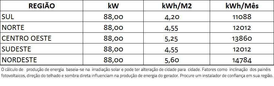 GERADOR-DE-ENERGIA-SOLAR-GROWATT-ONDULADA-ROMAGNOLE-ALDO-SOLAR-ON-GRID-GF-88KWP-DAH-MONO-PERC-HALF-CELL-400W-MAX-75KW-7MPPT-TRIF-380V-|-Aldo-Solar