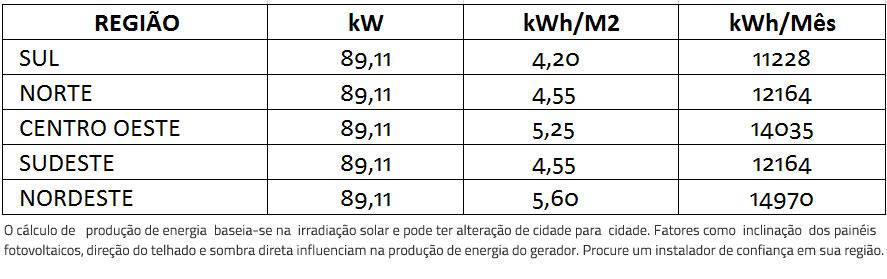 GERADOR-DE-ENERGIA-SOLAR-SMA-METALICA-ZIPADA-SOLAR-GROUP-ALDO-SOLAR-ON-GRID-GEF-89,11KWP-BYD-POLI-HALF-CELL-SUNNY-75KW-1MPPT-TRIF-380V--|-Aldo-Solar