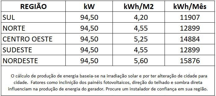 GERADOR-DE-ENERGIA-SOLAR-FRONIUS-SEM-ESTRUTURA-ALDO-SOLAR-ON-GRID-GF-94,5KWP-TRINA-MONO-PERC-HALF-CELL-375W-ECO-25KW-1MPPT-TRIF-380V-|-Aldo-Solar