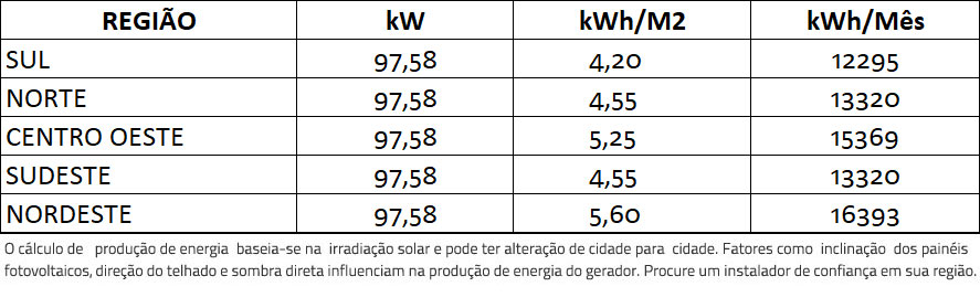 GERADOR-DE-ENERGIA-SOLAR-SMA-METALICA-PERFIL-55CM-ROMAGNOLE-ALDO-SOLAR-ON-GRID-GEF-97,58KWP-TRINA-MONO-PERC-HALF-CELL-410W-SUNNY-75KW-1MPPT-TRIF-380V-|-Aldo-Solar