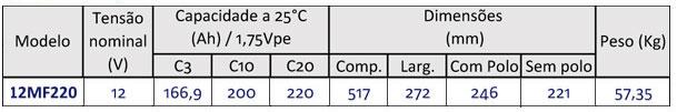 GERADOR-DE-ENERGIA-SOLAR-GROWATT-OFF-GRID-METALICA-TRAPEZOIDAL-K2-SYSTEMS-ALDO-SOLAR-OFF-GRID-GF-5,28KWP-SPF-ES-5KVA-MPPT-MONO-220V-9,6KWH-|-Aldo-Solar